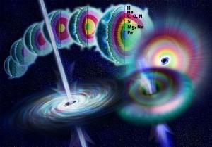 Höchste Energien des Universums: Gammastrahlen. Foto: Nacional Science Foundation