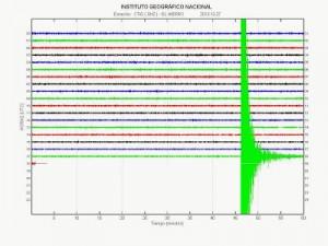 Auch für den Laien erkennbar: starkes Beben gestern nachmittag auf El Hierro.