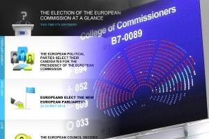 Das neugewählte Europaparlament: wählt 2014 zum ersten Mal auch den Präsidenten der Europäischen Kommission. Pressefoto EU