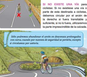 Pflicht für Fahrradfahrer in Spanien: Falls vorhanden, muss der Randstreifen genutzt werden. Ausnahme: In abschüssigen Bereichen der Straße dürfen sie aus Sicherheitsgründen auf die Fahrbahn einschwenken. Grafik: DGT
