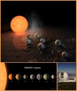 Trapist 1-System mit erdähnlichen Planeten: NASA-Dartstellungen und IAC-Foto des Herschel Teleskops auf La Palma.