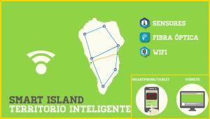 La Palma Smart Island: Zentrale Idee des Projekts ist die Vernetzung der Insel