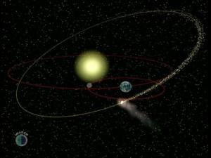 Sonne, Erde und Leonidenstrom: Jeden November leuchten diese Sternschnuppen in der Erdathmosphäre. Grafik: IAC