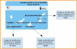 Die blauen Krankenversicherungskarten des Servicio Canario de Salud sind da: Abholung in den Gesundheitszentren.