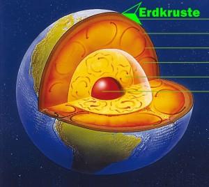 Schnitt durch unseren Planeten: Die kleine oberste Schicht namens Erdkruste birgt jede Menge Energie, die mit Geothermie-Technik nutzbar gemacht werden kann. Foto: Wiki