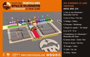 Transvulcania-Ziel in Los Llanos: Grafiken wie diese hat die Rennleitung jetzt ins Netz gestellt.