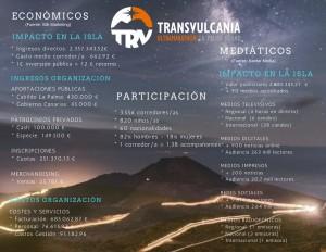 Bilanz der Transvulcania 2018: Die Inselregierung ist zufrieden.