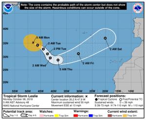 Gefahr für die Kanaren gebannt: Hurrikan Leslie zirkelt Richtung Madeira und Azoren.