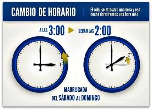 Auch im Urlaub nicht vergessen: Am Sonntag wird die Uhr umgestellt! Grafik: CIT Tedote