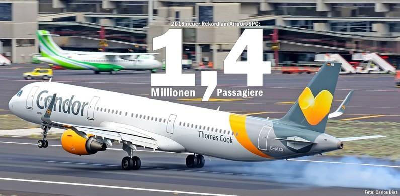 airport-spc-bilanz-2018-1120