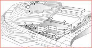 Warum geht nichts voran? Die Pläne sind fix-fertig, das Grundstück ist da, aber der Bau des Pilzmuseums in Mazo wurde nicht wie geplant 2018 begonnen.
